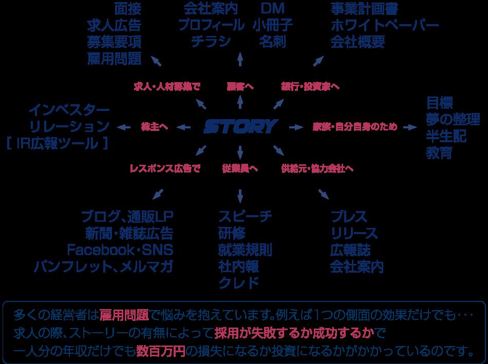 01-top_r17_c1