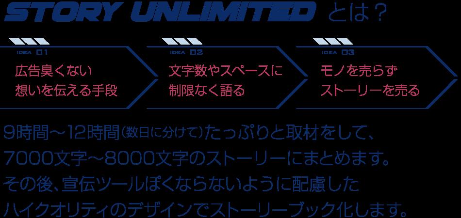 01-top_r7_c1