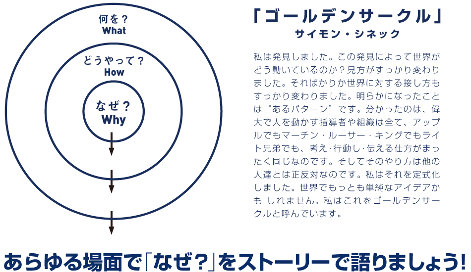 03-service_r5_c1