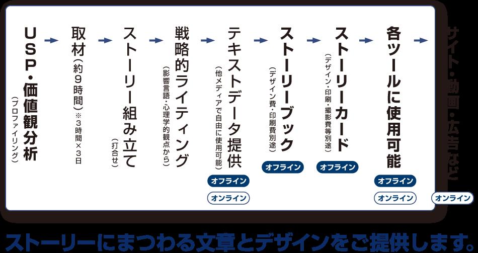 02-kouka_r15_c1